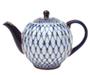 Tee-Kannen